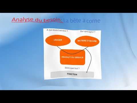 Presentation EPI design Fauteuil Mathieu 3B2