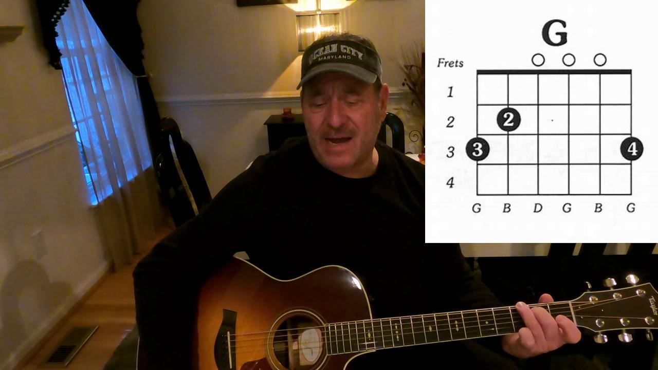 Easy beginner guitar lesson 3 chords Garth Brooks