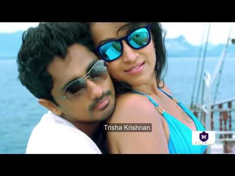 Top South Indian Actress Navel Scene