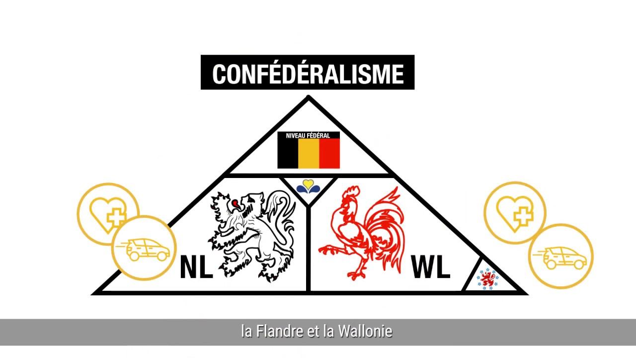 """vous avez dit confédéralisme ! @ Les Après-Midi Culturels """"LES PLEIADES"""""""