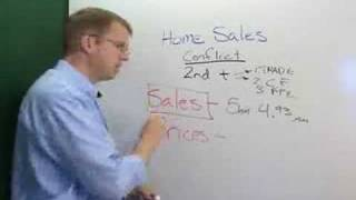 How Existing Home Sales Will Impact Forex Traders This Week