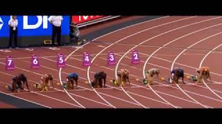 【世界陸上2017】女子100mハードル決勝