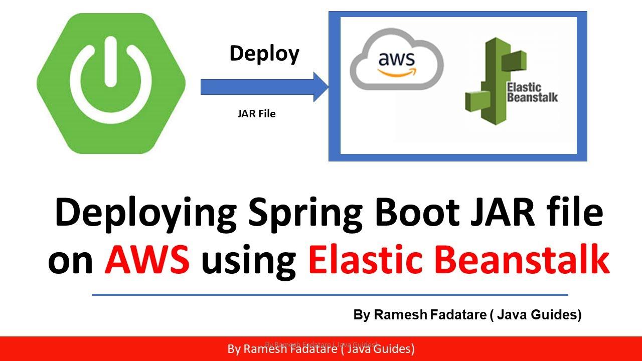 Deploy a Spring Boot Application on AWS | Elastic Beanstalk