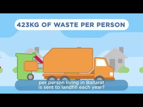 Watch this video to discover how a waste to energy facility works