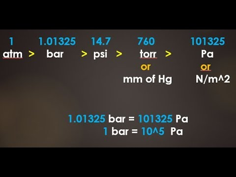 Pressure Units Conversion (Easy Trick to Remember)