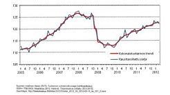 BKT kehitys Suomessa