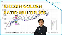 Bitcoin Golden Ratio Multiplier , Bitcoin Price Graph and Bitcoin Price Charts