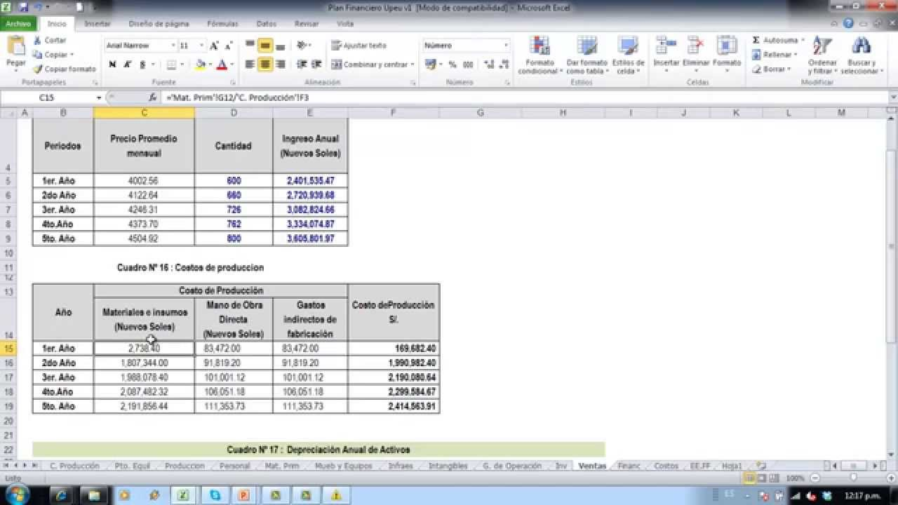 plan financiero de un plan de negocio youtube