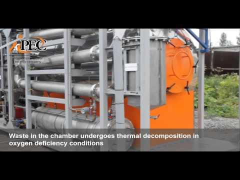 Thermal destruction plant