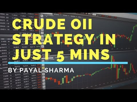 CRUDEOIL OIL Strategy in just 5 min – Simplified Trading (in Hindi)