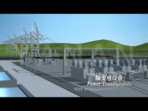 Diesel Power plant system