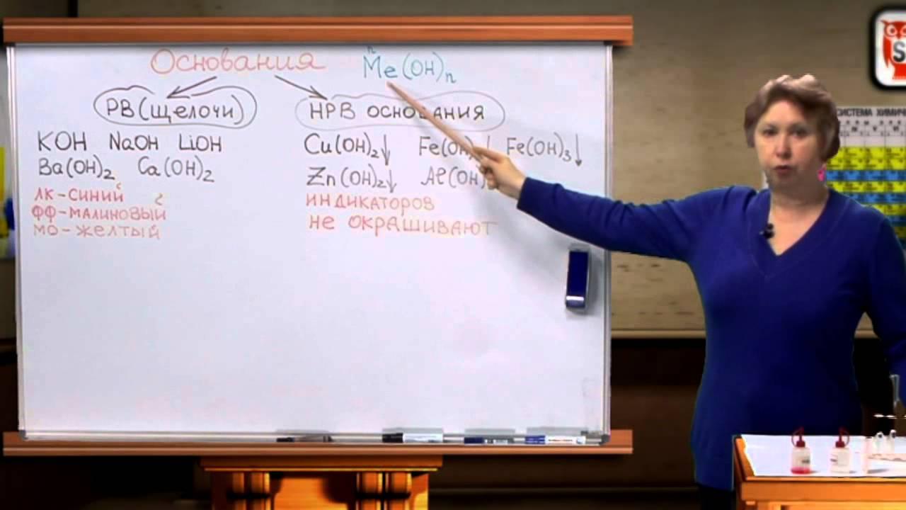 Лекции по химии 8 класс