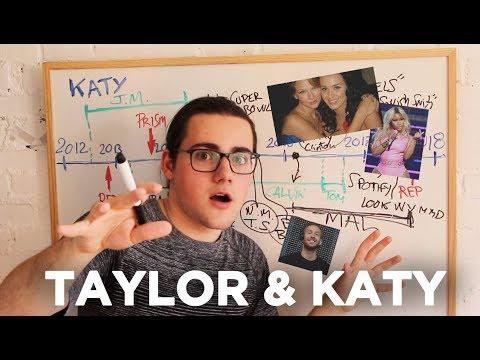 La historia de TAYLOR SWIFT y KATY PERRY | Timeline