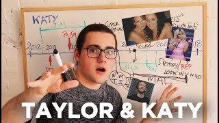 La historia de TAYLOR SWIFT y KATY PERRY | Timeline Video