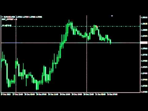 Forex reviews youtube