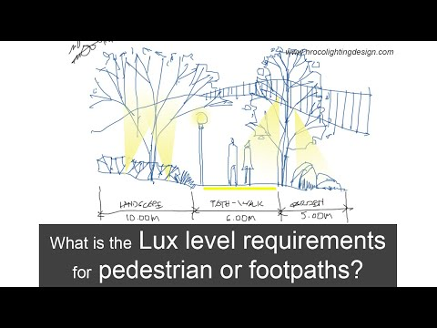 Lux level requirements for pedestrian or footpaths