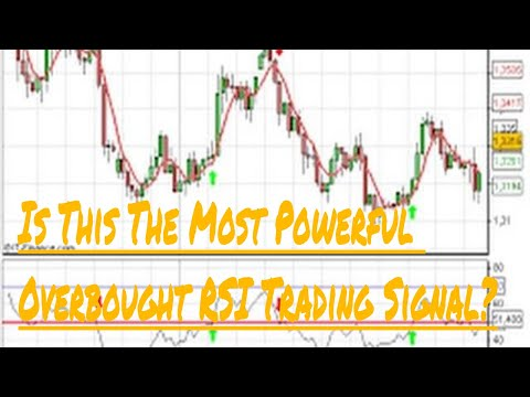 Is This The Most Powerful Overbought RSI Trading Signal?