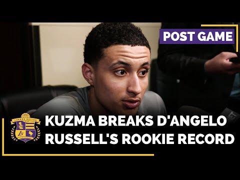 Kyle Kuzma Breaks DAngelo Russells Rookie Record