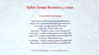 Кубок Петра Великого 2 этап СПБ 25 12 2020