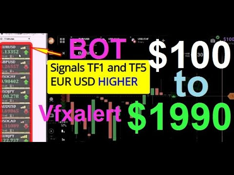 Top binary options bot