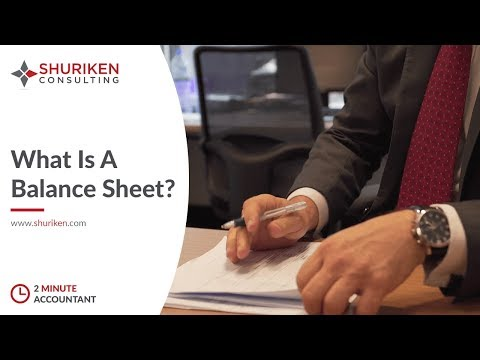 The Two Minute Accountant: What Is A Balance Sheet? (with Andrew Jeffers)