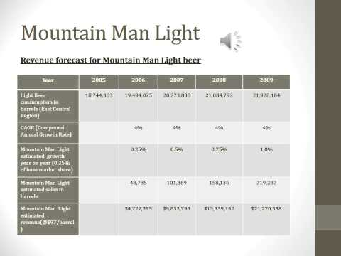 case study mountain man brewing company