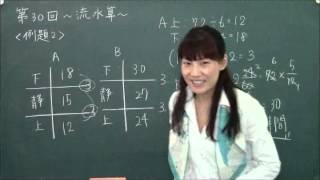 第30回 速さ~流水算【きょうこ先生のはじめまして受験算数】| 朝日小学生新聞