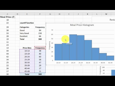 Quantitative Data in Excel 2016: Frequency Distribution and Histogram