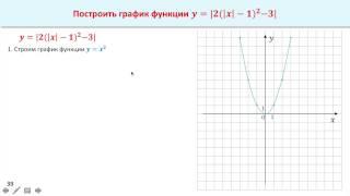 Построение  графика функции с помощью элементарных преобразований