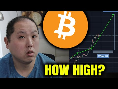 BITCOIN END OF YEAR - HOW HIGH CAN IT GO?