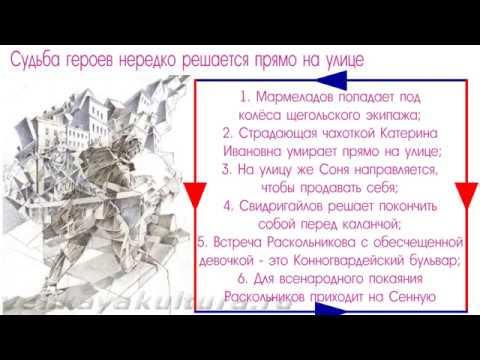 """Образ Петербурга в романе Достоевского """"Преступление и наказание"""""""