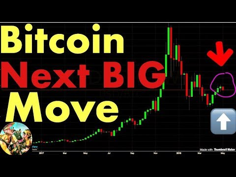 Bitcoin Next BIG Move
