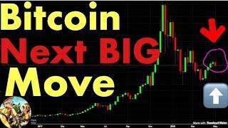 Bitcoin Next BIG Move