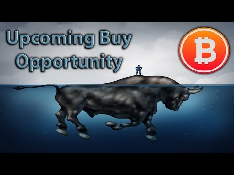 Upcoming Bitcoin Buy Opportunity For Next Bull Stretch