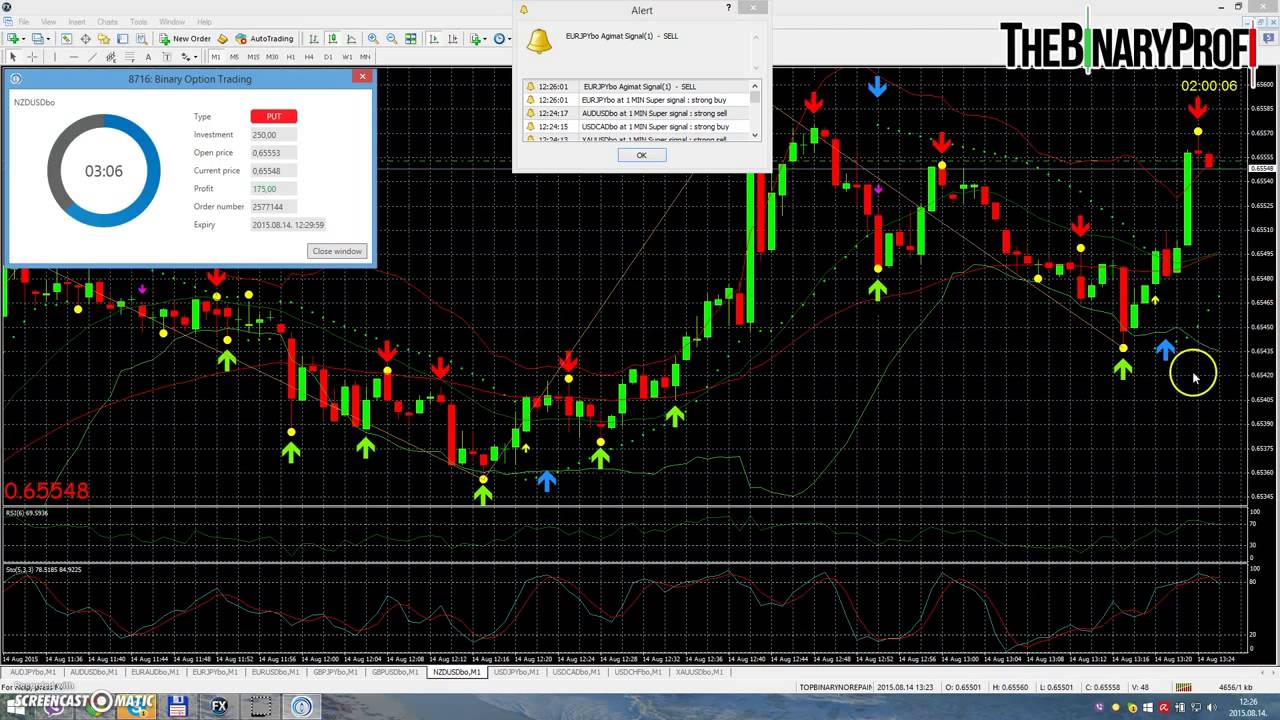 Forex 123 pattern strategy
