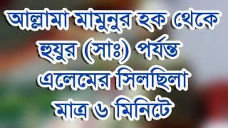 Maulana Mamunul Haque Bangla Waz   Bangla New Waz   Waz