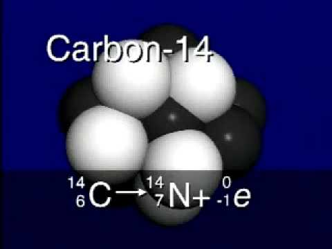 is carbon dating the same as radiometric dating