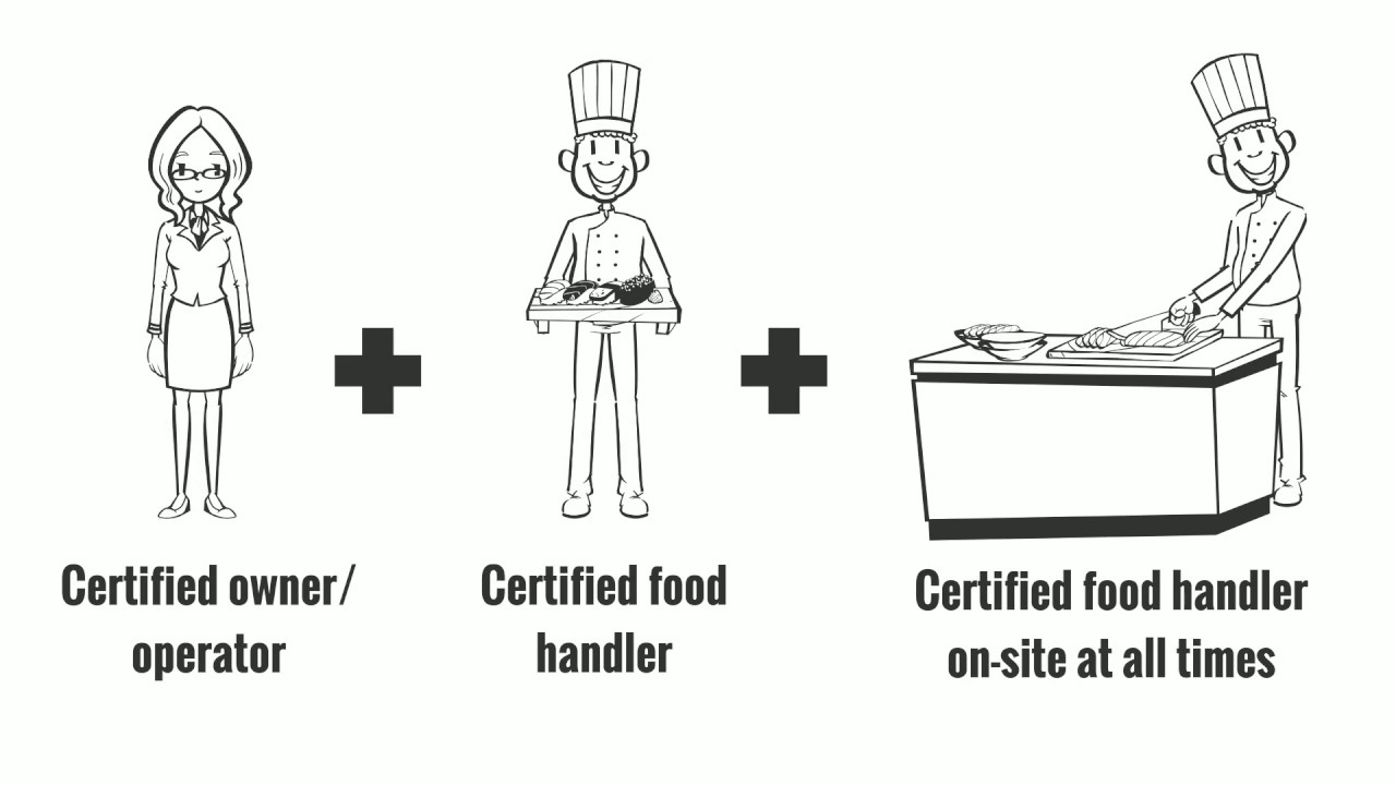 Yorksafe Food Handler Certification Youtube