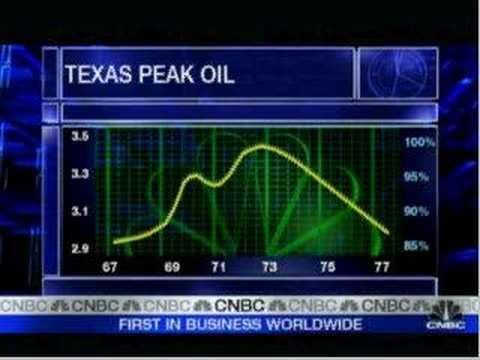 Dr. Hirsch Discusses Peak Oil on CNBC
