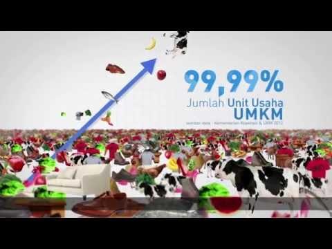 INFO UMKM BANK INDONESIA