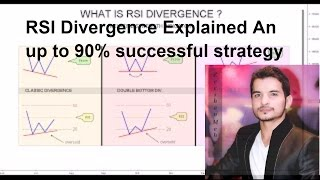 RSI Divergence Explained An up to 90% successful strategy urdu/hindi tutorial