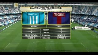 Racing Club vs Tigre full match