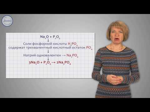 Химические свойства основных оксидов видеоурок