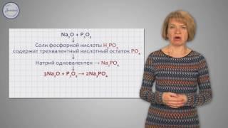 Химия 8 Химические свойства оксидов