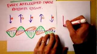"Accelerating Charges Emit Electromagnetic Waves - ""Light"" - Radio Antennas! 
