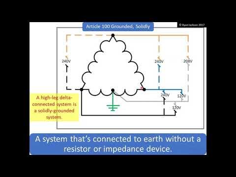 NEC System Grounding