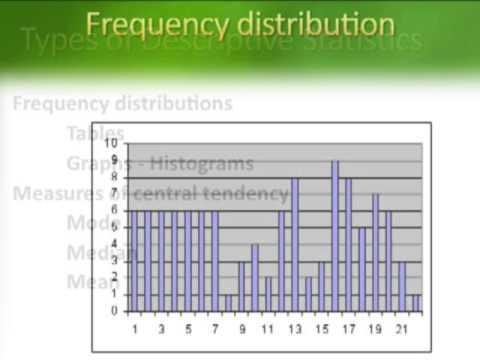 Chapter  14A  Descriptive  Statistics