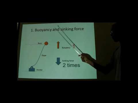 FAD Training Video 1 Of 2