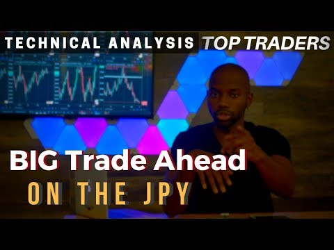 Forex Technical Analysis | Can the JPY continue the selloff??
