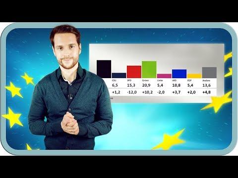 Europawahl vorbei! Und